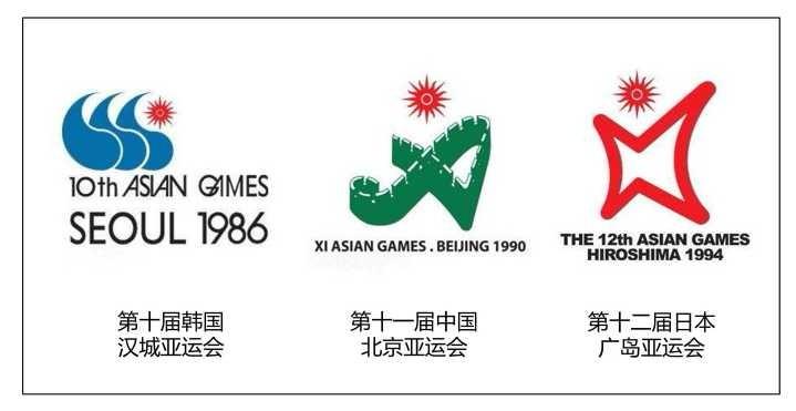 2022年杭州亚运会会徽揭晓图片